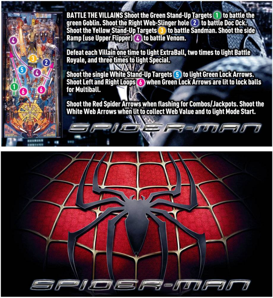 spiderman_stern_card_set.jpg
